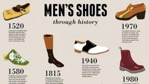 Sejarah Perkembangan Sepatu dari Jaman Old hingga Jaman Now
